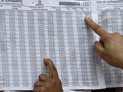 20100316013211-elecciones-3edit.jpg